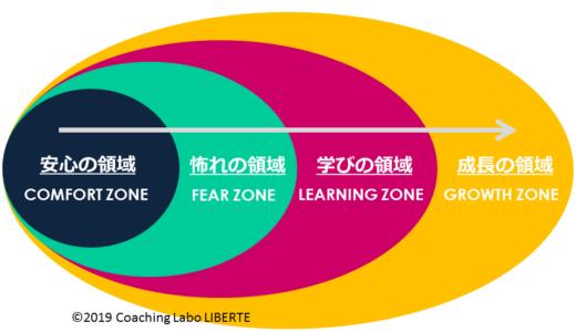 コンフォートゾーンを超える「成長の4つの領域」